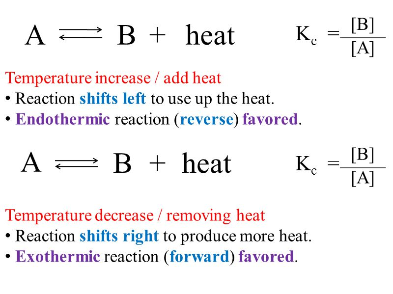 + A B heat + A B heat Kc = Kc = [B] [A] [B] [A]